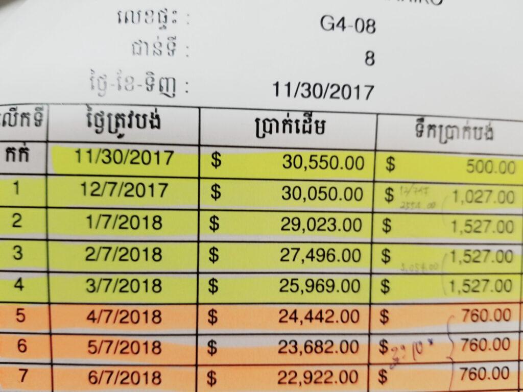 不動産支払表